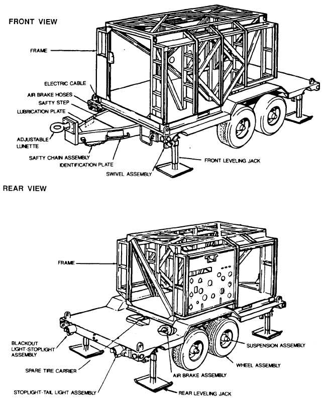 Figure 114 Rowpu Flatbed Trailer And Frame Army Model No 6001