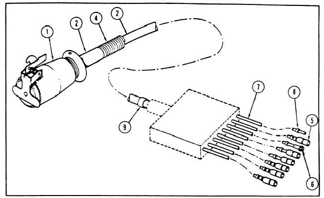 figure 27  trailer cable  wiring diagram  army