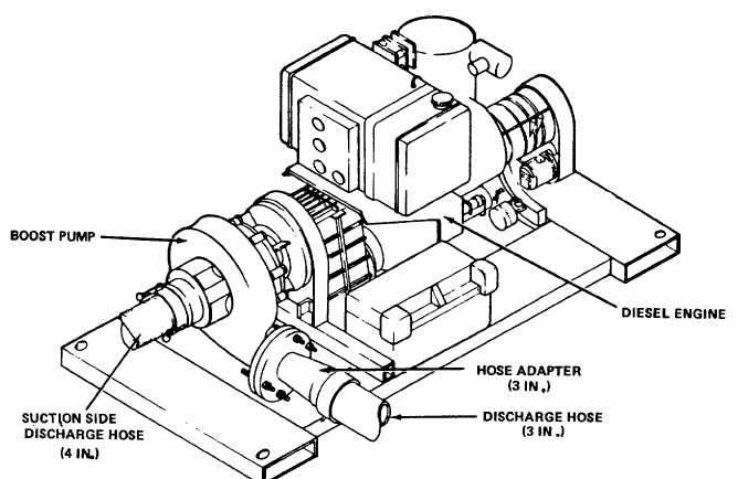 Boost Pump Assembly And Hose