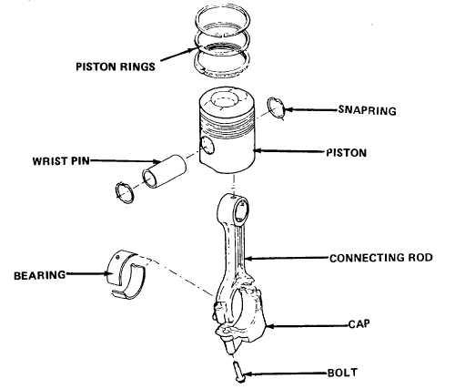 push rod engine diagram push rod door lock wiring diagram