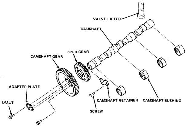 camshaft and valve lifter replacement  repair  cont
