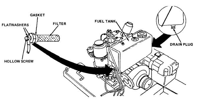 fuel tank replacement  cont