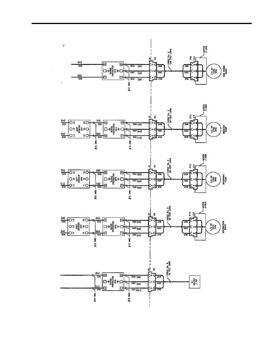 Figure 13. Control Module Wiring Diagram (Pumps/Soft Starters).