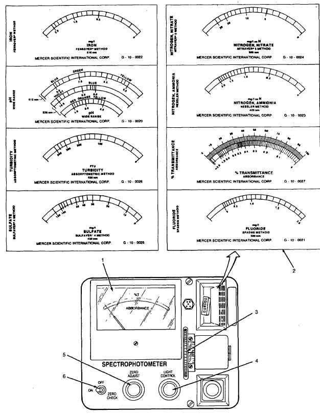 water quality indicators tdunets pdf