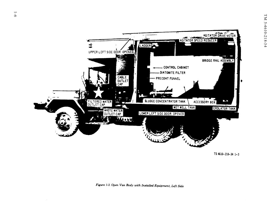 Figure 1 3 Open Van Body With Installed Equipment Left