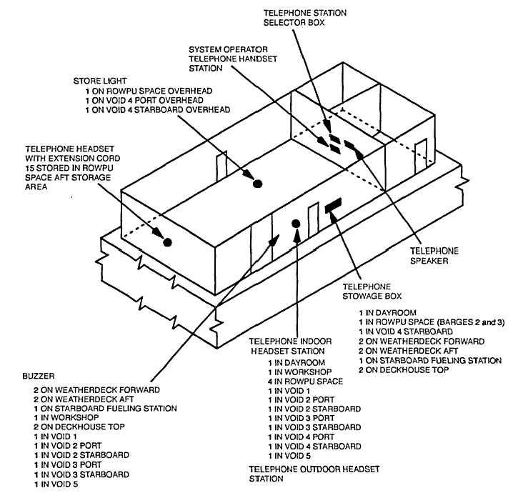 Chematic Buzzer Circuit