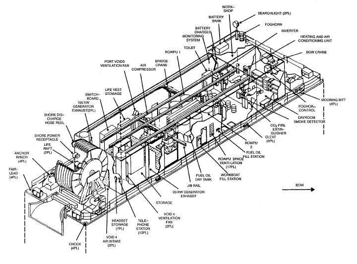 crane schematics