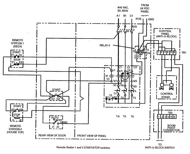 figure 3 11 hydraulic power unit motor controller schematic rh waterdecontamination tpub com hydraulic power unit schematic diagram hydraulic power unit electrical schematic