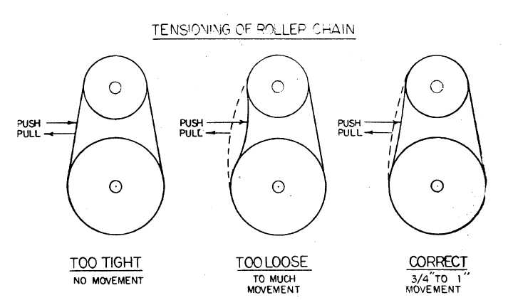 how to change chain and sprocket ratios