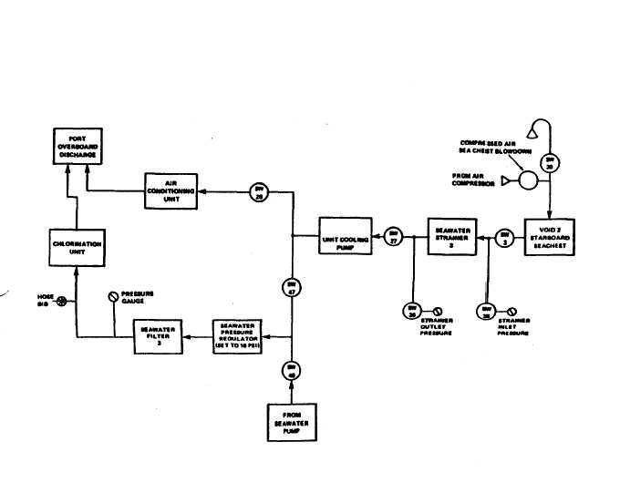 figure 2-4. air conditioner and chlorination seawater cooling, Wiring block
