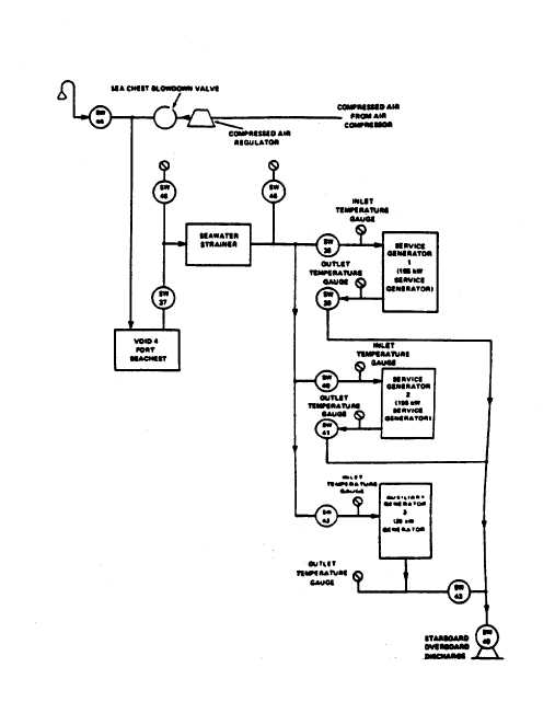 diesel generator block diagram – the wiring diagram – readingrat,