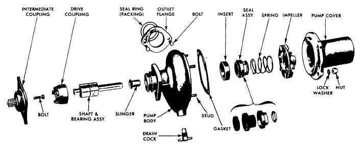 2015 Kia Sedona Timing Belt together with 02 Kia Sedona Transmission Parts Diagram likewise P 0900c15280054362 additionally Kia Differential Assembly 531053e301 as well Kia Sportage Gas Tank Location. on kia sorento lx interior