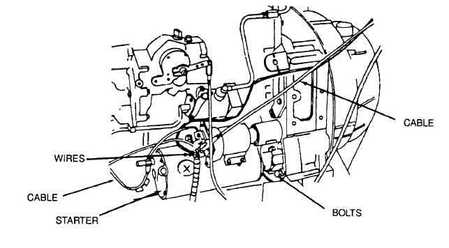 Diesel Throttle Diagram