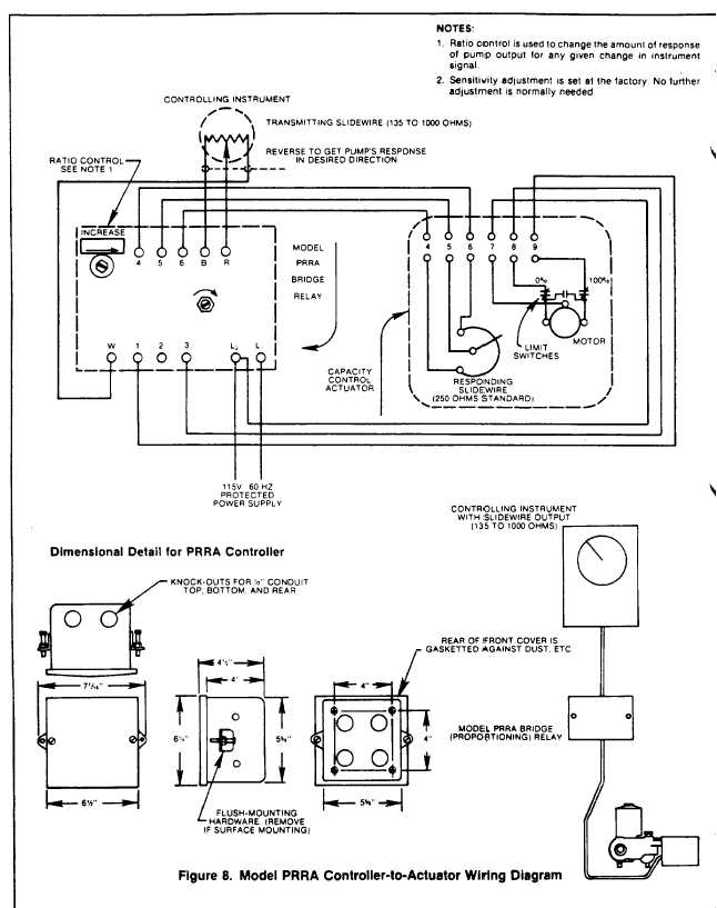 TM 55 1930 209 14P 4_130_1 figure 8 model prra controller to actuator wiring diagram actuator wiring diagram at crackthecode.co
