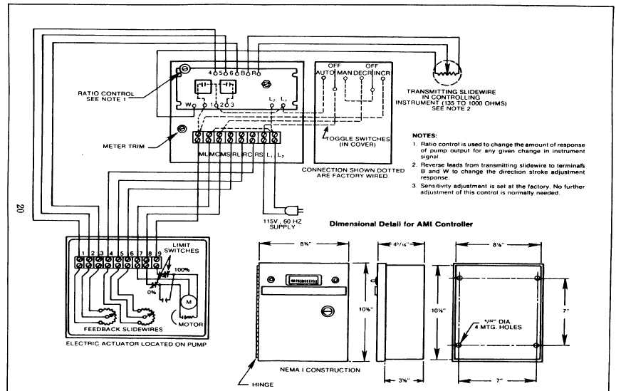 figure 10 model ami controller to actuator wiring diagram rh waterdecontamination tpub com wiring diagram belimo actuator wiring diagram for door lock actuators