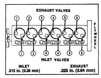 c15 ecm wiring diagram c15 image about wiring diagram cat 3406e ecm wiring diagram 1998 likewise 3126 cat ecm pin wiring diagram besides c12 caterpillar