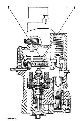 telefunken tm 220 manual pdf