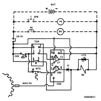 magnetic motor starter wiring diagram with Tm 55 1930 209 14p 9 2 243 on Wiring Diagram Slip Ring Motor in addition 1977 Datsun 280z Starting System Schematic Diagram besides Electricity Refrigeration Heating Air Conditioning 5b moreover Devices Symbols And Circuitselectrical Circuits furthermore TM 55 1930 209 14P 9 2 243.