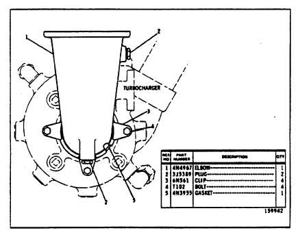 6nz C15 Wiring Diagram moreover 3406e Cat Engine Harness Wiring Diagram together with Paccar Engine Tools moreover 3406b Cat Engine Wiring additionally 3406b Fuel System Schematic. on 3406b cat engine diagram