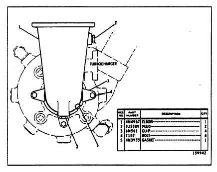 Caterpillar C18 Marine Engine Specifications also 3412 Cat Engine Specifications likewise  on caterpillar 3406e marine engine specs