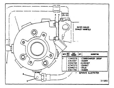 wiring diagram for 3406e caterpillar engine with Caterpillar Engine Torque Specifications on Chevy 3500 Vs Ford 250 also Wiring Harness Tools further Caterpillar Engine Torque Specifications besides Cat C7 Engine Diagram moreover 3406b Cat Engine Fuel Pump.