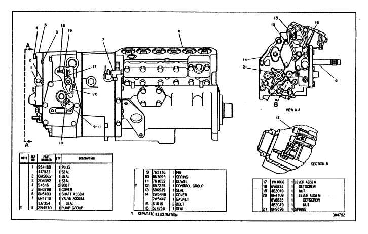 caterpillar 3306 wiring diagram schematic diagramgovernor and fuel injection pump group tm 55 1930 209 14p 9 2_602 jlg wiring diagrams