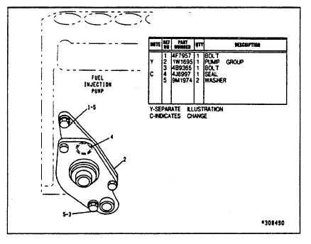 Farmall Super C Governor Diagram